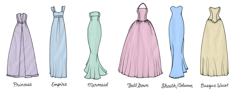 Wedding Dress Styles, Trends & Traditions | San Remo Ballroom